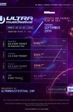 Ultra Music Festival. Miami 2019